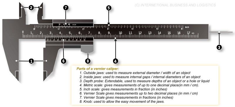 How To Use Vernier Caliper >> How To Read A Vernier Caliper Alicia Hong 2e3